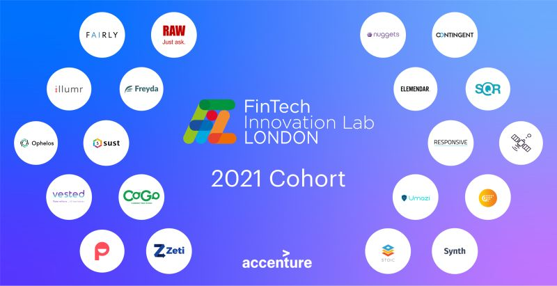 RAW Labs selected to participate in the 2021 Accenture FinTech Innovation Lab